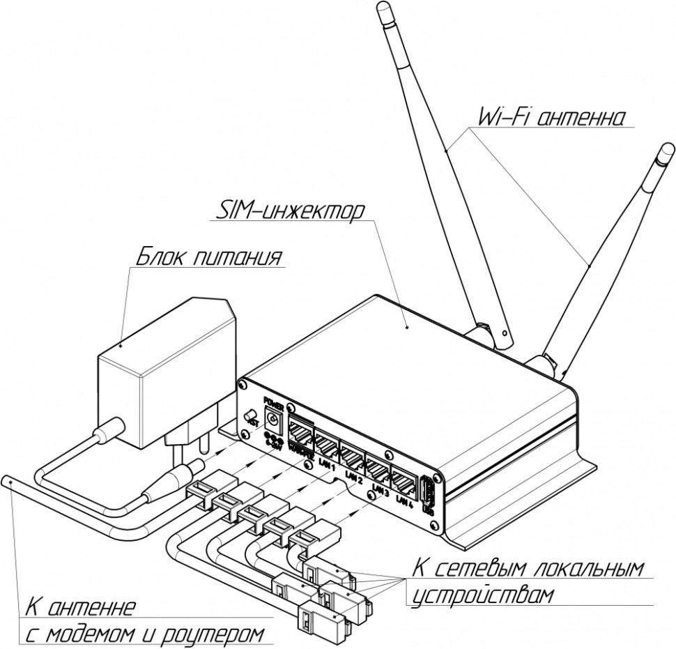 Схема подключения SIM-инжектора с блоком питания из комплекта поставки.