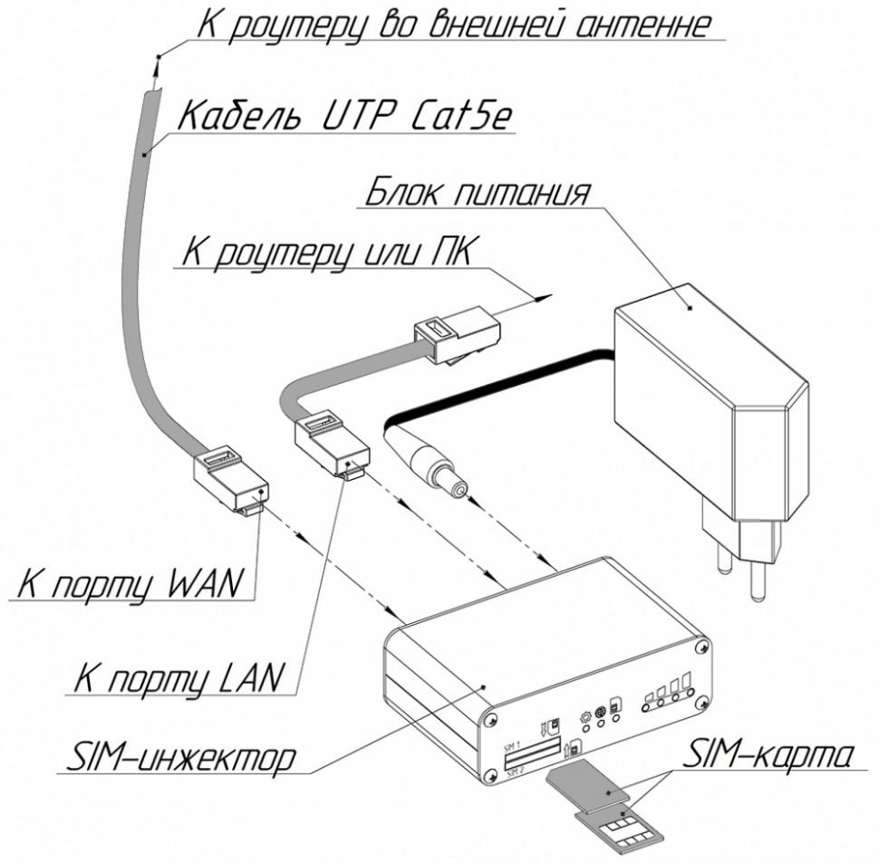 Вариант подключения SIM-инжектора