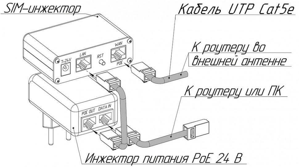 Схема подключения с использованием инжектора питания