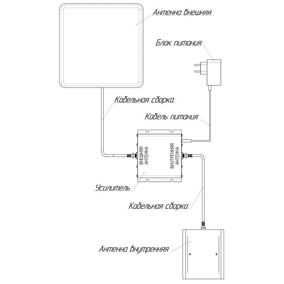 Подключение Триколор TR-900/2100-50-kit